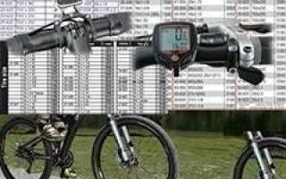 Как узнать размер колеса велосипеда для велокомпьютера