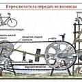 Как работает переключатель скоростей на велосипеде