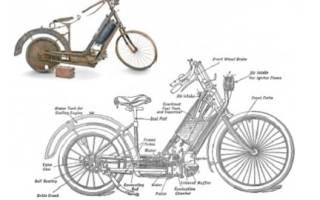 Из чего состоит мотоцикл схема