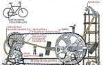 Для чего нужны скорости на велосипеде и как ими пользоваться