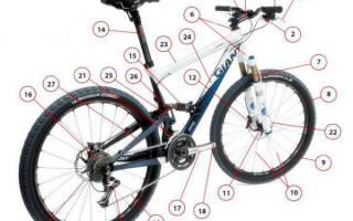 Запчасти велосипеда как называются