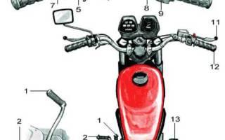 Как у мотоцикла называется руль