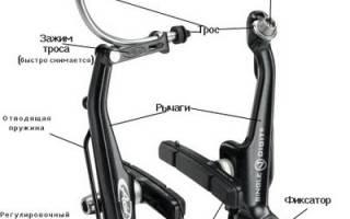Как починить тормоза на велосипеде